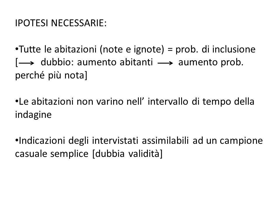 IPOTESI NECESSARIE: Tutte le abitazioni (note e ignote) = prob.