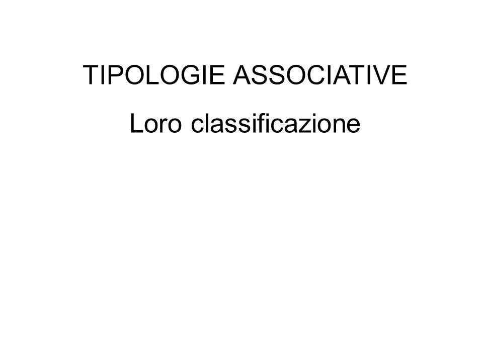 TIPOLOGIE ASSOCIATIVE Loro classificazione 1.Tipologia soci 2.Grado obbligatorietà 3.Dimensioni soci 4.Settori 5.Tipo proprietà