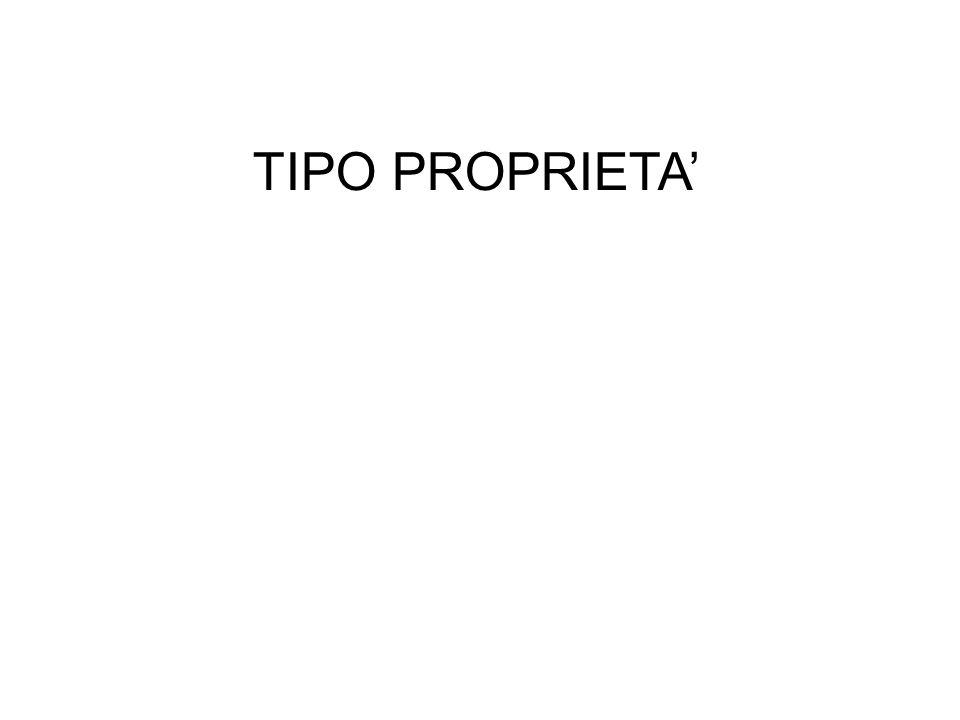 TIPO PROPRIETA IMPRESE PRIVATE IMPRESE PUBBLICHE COOP. ENTI PUBBLICI