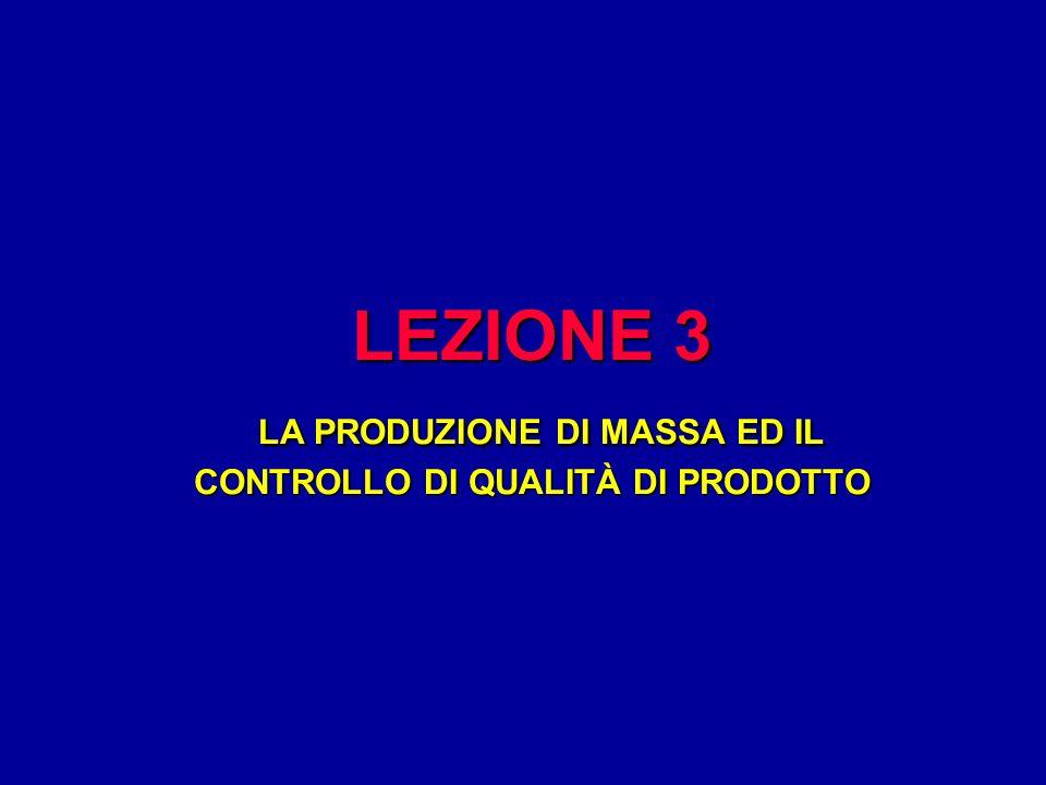 LEZIONE 3 LA PRODUZIONE DI MASSA ED IL CONTROLLO DI QUALITÀ DI PRODOTTO