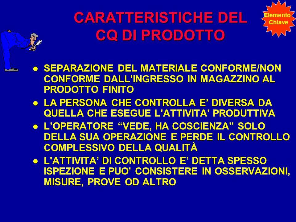 CARATTERISTICHE DEL CQ DI PRODOTTO l SEPARAZIONE DEL MATERIALE l SEPARAZIONE DEL MATERIALE CONFORME/NON CONFORME DALL'INGRESSO IN MAGAZZINO AL PRODOTT