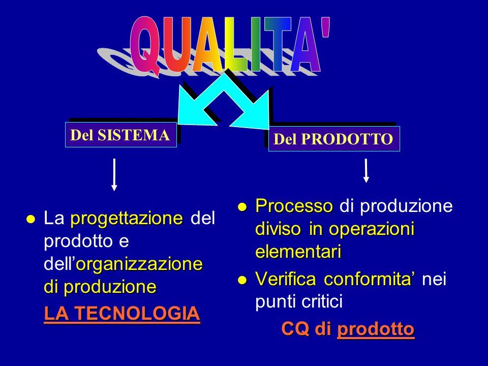 progettazione organizzazione di produzione l La progettazione del prodotto e dellorganizzazione di produzione LA TECNOLOGIA l Processo diviso in opera