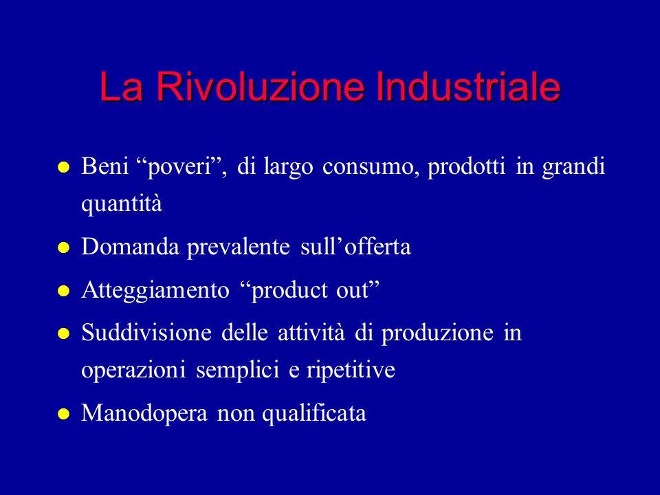 l Beni poveri, di largo consumo, prodotti in grandi quantità l Domanda prevalente sullofferta l Atteggiamento product out l Suddivisione delle attivit