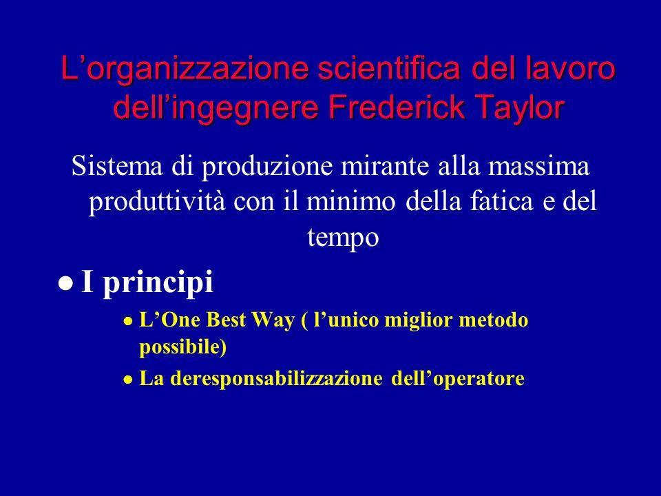 Lorganizzazione scientifica del lavoro dellingegnere Frederick Taylor Sistema di produzione mirante alla massima produttività con il minimo della fati