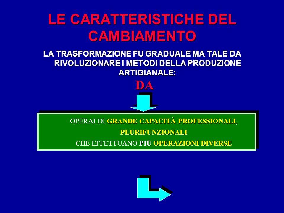 LE CARATTERISTICHE DEL CAMBIAMENTO LA TRASFORMAZIONE FU GRADUALE MA TALE DA RIVOLUZIONARE I METODI DELLA PRODUZIONE ARTIGIANALE: GRANDE CAPACITÀ PROFE