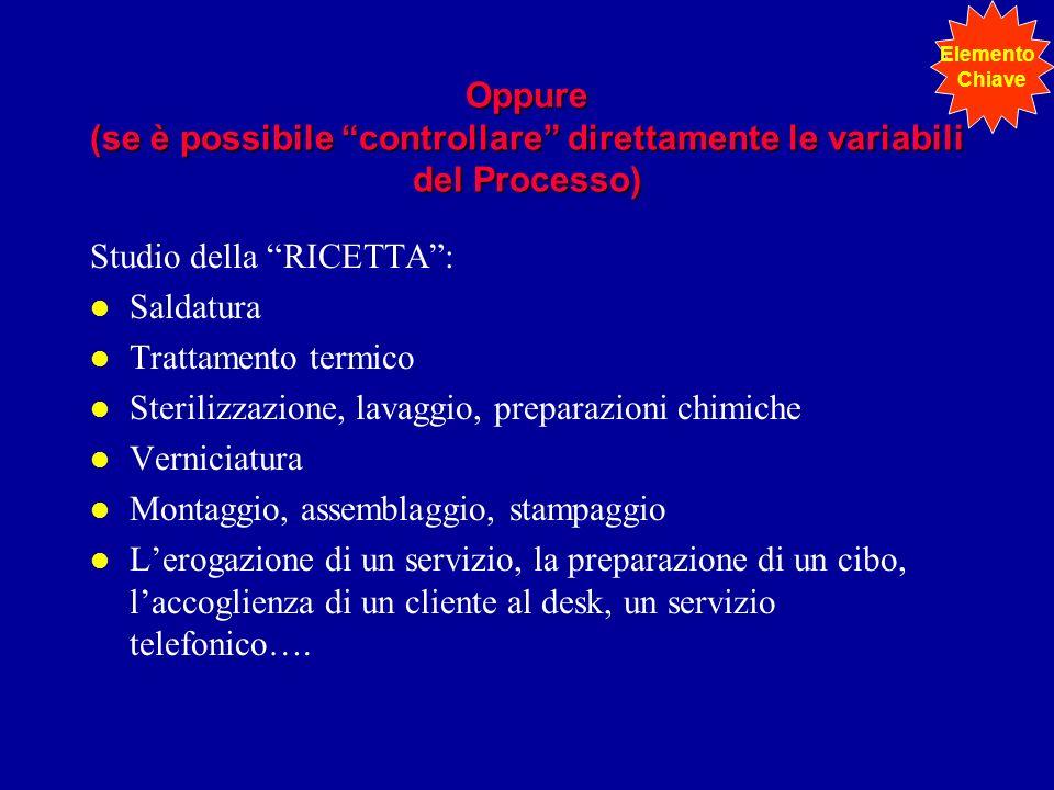 Oppure (se è possibile controllare direttamente le variabili del Processo) Studio della RICETTA: l Saldatura l Trattamento termico l Sterilizzazione,