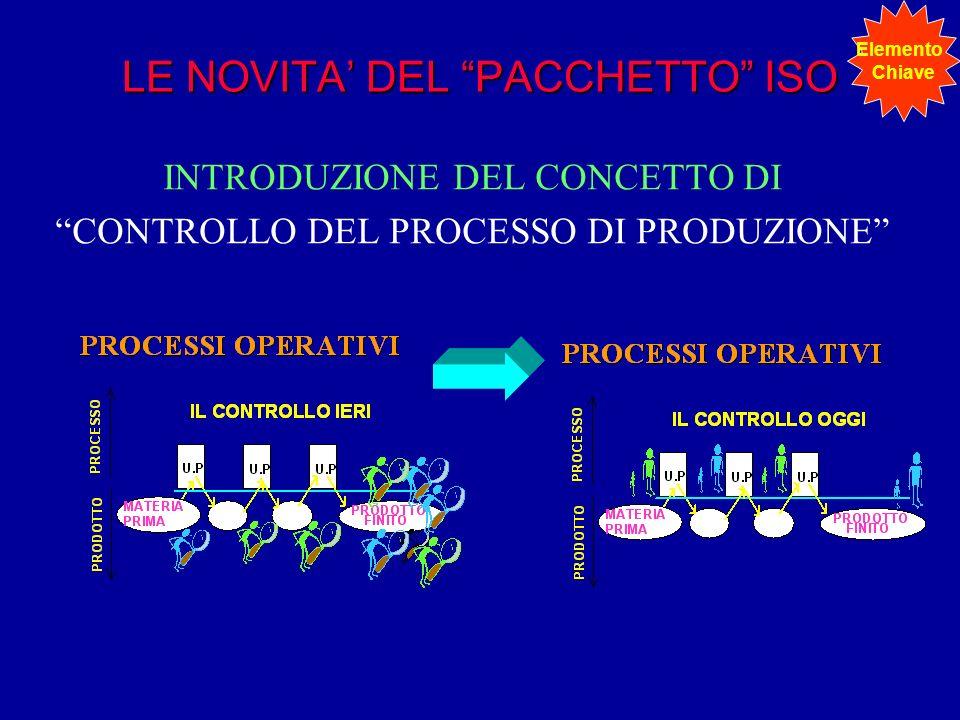 LE NOVITA DEL PACCHETTO ISO INTRODUZIONE DEL CONCETTO DI CONTROLLO DEL PROCESSO DI PRODUZIONE Elemento Chiave