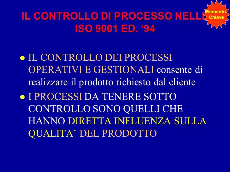 IL CONTROLLO DI PROCESSO NELLE ISO 9001 ED. 94 l IL CONTROLLO DEI PROCESSI OPERATIVI E GESTIONALI consente di realizzare il prodotto richiesto dal cli