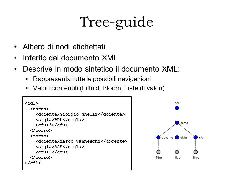 Tree-guide Albero di nodi etichettati Inferito dai documento XML Descrive in modo sintetico il documento XML: Rappresenta tutte le possibili navigazio