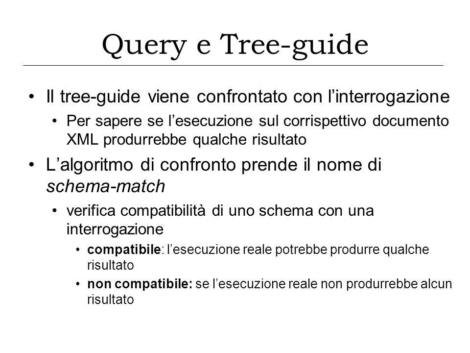 Il tree-guide viene confrontato con linterrogazione Per sapere se lesecuzione sul corrispettivo documento XML produrrebbe qualche risultato Lalgoritmo