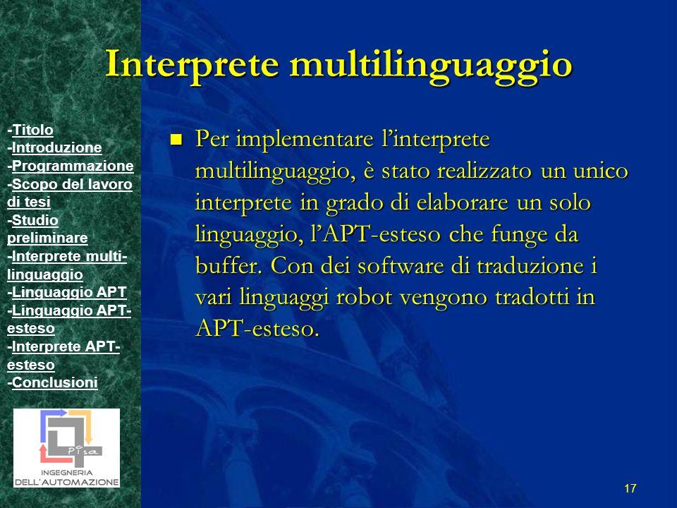 -TitoloTitolo -IntroduzioneIntroduzione -ProgrammazioneProgrammazione -Scopo del lavoro di tesiScopo del lavoro di tesi -Studio preliminareStudio preliminare -Interprete multi- linguaggioInterprete multi- linguaggio -Linguaggio APTLinguaggio APT -Linguaggio APT- estesoLinguaggio APT- esteso -Interprete APT- estesoInterprete APT- esteso -ConclusioniConclusioni 17 Interprete multilinguaggio Per implementare linterprete multilinguaggio, è stato realizzato un unico interprete in grado di elaborare un solo linguaggio, lAPT-esteso che funge da buffer.