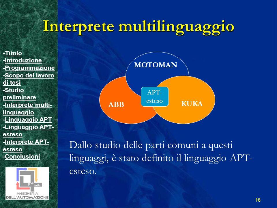 -TitoloTitolo -IntroduzioneIntroduzione -ProgrammazioneProgrammazione -Scopo del lavoro di tesiScopo del lavoro di tesi -Studio preliminareStudio preliminare -Interprete multi- linguaggioInterprete multi- linguaggio -Linguaggio APTLinguaggio APT -Linguaggio APT- estesoLinguaggio APT- esteso -Interprete APT- estesoInterprete APT- esteso -ConclusioniConclusioni 18 ABB MOTOMAN KUKA APT- esteso Dallo studio delle parti comuni a questi linguaggi, è stato definito il linguaggio APT- esteso.