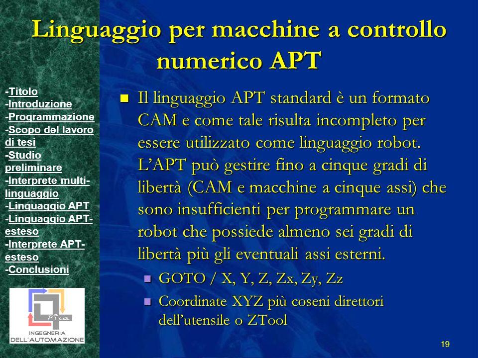-TitoloTitolo -IntroduzioneIntroduzione -ProgrammazioneProgrammazione -Scopo del lavoro di tesiScopo del lavoro di tesi -Studio preliminareStudio preliminare -Interprete multi- linguaggioInterprete multi- linguaggio -Linguaggio APTLinguaggio APT -Linguaggio APT- estesoLinguaggio APT- esteso -Interprete APT- estesoInterprete APT- esteso -ConclusioniConclusioni 19 Linguaggio per macchine a controllo numerico APT Il linguaggio APT standard è un formato CAM e come tale risulta incompleto per essere utilizzato come linguaggio robot.