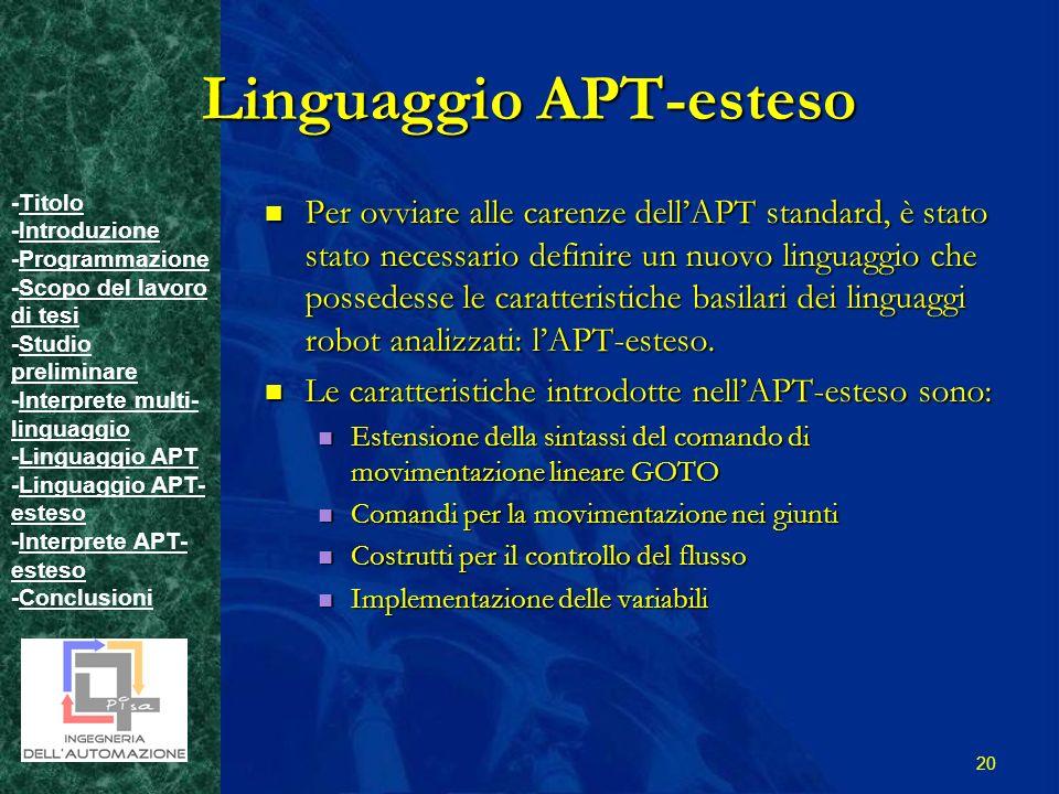 -TitoloTitolo -IntroduzioneIntroduzione -ProgrammazioneProgrammazione -Scopo del lavoro di tesiScopo del lavoro di tesi -Studio preliminareStudio preliminare -Interprete multi- linguaggioInterprete multi- linguaggio -Linguaggio APTLinguaggio APT -Linguaggio APT- estesoLinguaggio APT- esteso -Interprete APT- estesoInterprete APT- esteso -ConclusioniConclusioni 20 Linguaggio APT-esteso Per ovviare alle carenze dellAPT standard, è stato stato necessario definire un nuovo linguaggio che possedesse le caratteristiche basilari dei linguaggi robot analizzati: lAPT-esteso.