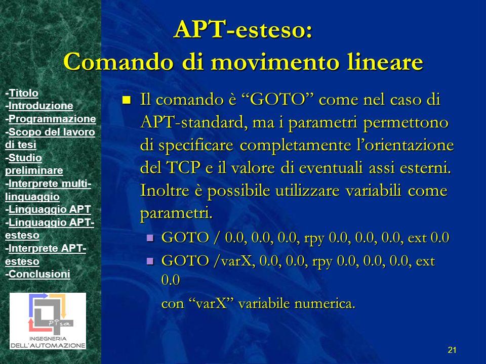 -TitoloTitolo -IntroduzioneIntroduzione -ProgrammazioneProgrammazione -Scopo del lavoro di tesiScopo del lavoro di tesi -Studio preliminareStudio preliminare -Interprete multi- linguaggioInterprete multi- linguaggio -Linguaggio APTLinguaggio APT -Linguaggio APT- estesoLinguaggio APT- esteso -Interprete APT- estesoInterprete APT- esteso -ConclusioniConclusioni 21 APT-esteso: Comando di movimento lineare Il comando è GOTO come nel caso di APT-standard, ma i parametri permettono di specificare completamente lorientazione del TCP e il valore di eventuali assi esterni.