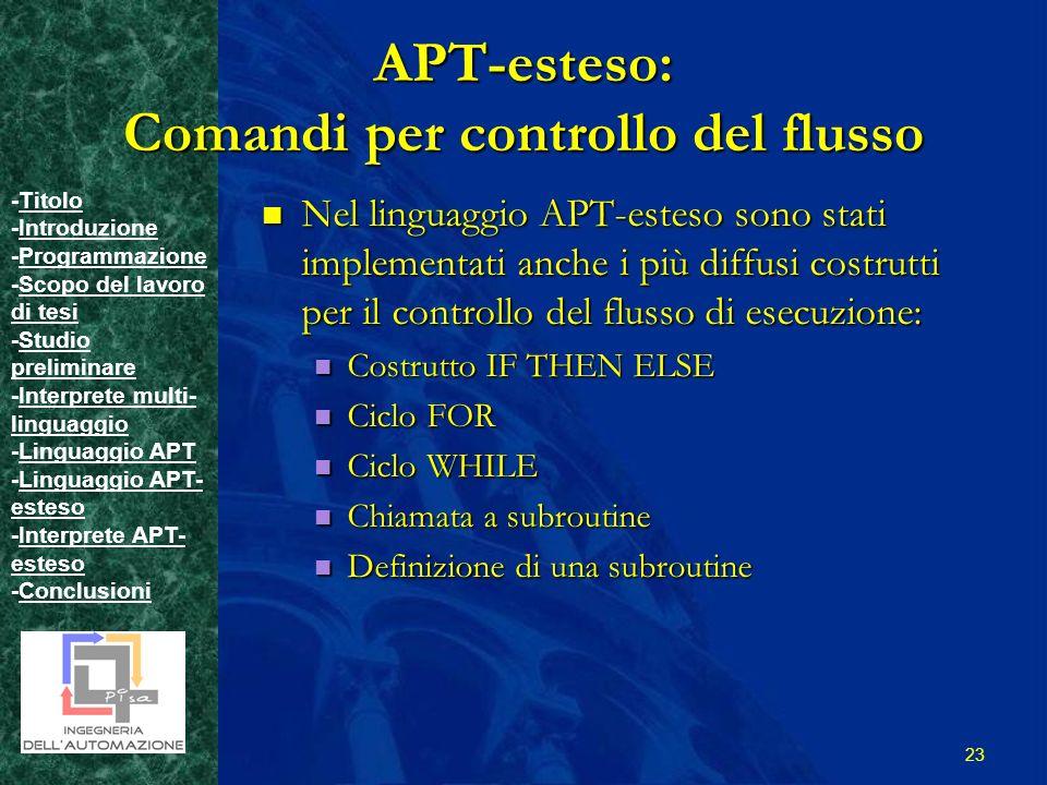 -TitoloTitolo -IntroduzioneIntroduzione -ProgrammazioneProgrammazione -Scopo del lavoro di tesiScopo del lavoro di tesi -Studio preliminareStudio preliminare -Interprete multi- linguaggioInterprete multi- linguaggio -Linguaggio APTLinguaggio APT -Linguaggio APT- estesoLinguaggio APT- esteso -Interprete APT- estesoInterprete APT- esteso -ConclusioniConclusioni 23 APT-esteso: Comandi per controllo del flusso Nel linguaggio APT-esteso sono stati implementati anche i più diffusi costrutti per il controllo del flusso di esecuzione: Nel linguaggio APT-esteso sono stati implementati anche i più diffusi costrutti per il controllo del flusso di esecuzione: Costrutto IF THEN ELSE Costrutto IF THEN ELSE Ciclo FOR Ciclo FOR Ciclo WHILE Ciclo WHILE Chiamata a subroutine Chiamata a subroutine Definizione di una subroutine Definizione di una subroutine