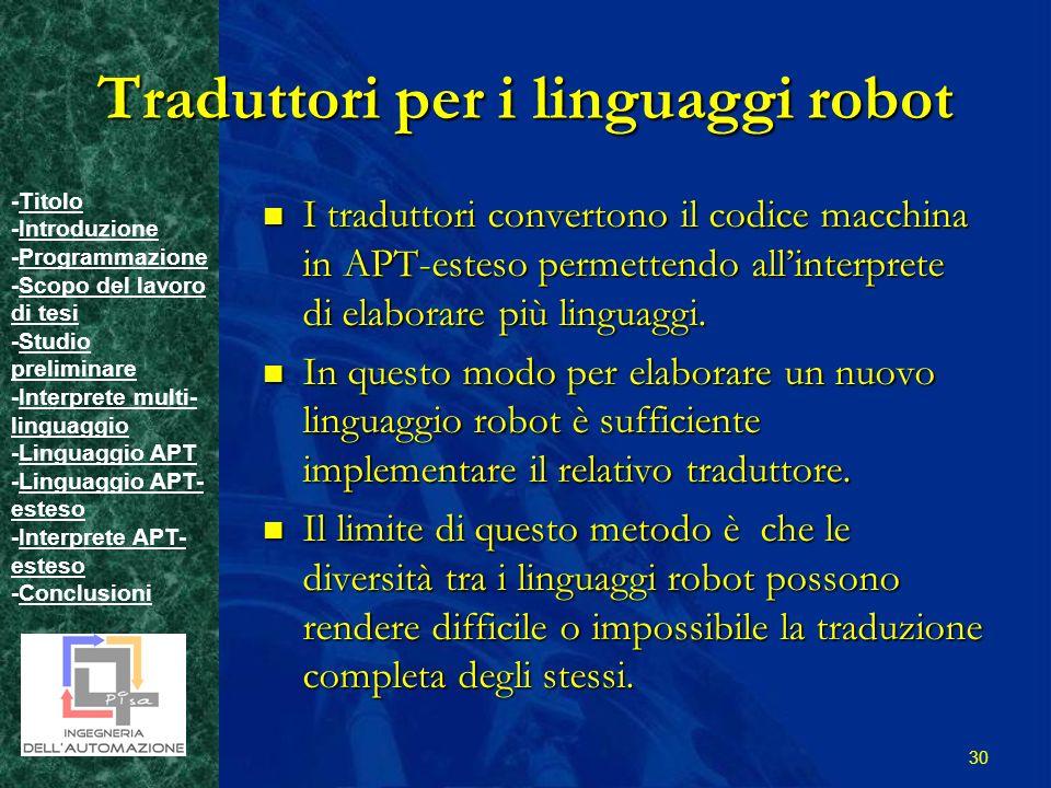 -TitoloTitolo -IntroduzioneIntroduzione -ProgrammazioneProgrammazione -Scopo del lavoro di tesiScopo del lavoro di tesi -Studio preliminareStudio preliminare -Interprete multi- linguaggioInterprete multi- linguaggio -Linguaggio APTLinguaggio APT -Linguaggio APT- estesoLinguaggio APT- esteso -Interprete APT- estesoInterprete APT- esteso -ConclusioniConclusioni 30 Traduttori per i linguaggi robot I traduttori convertono il codice macchina in APT-esteso permettendo allinterprete di elaborare più linguaggi.