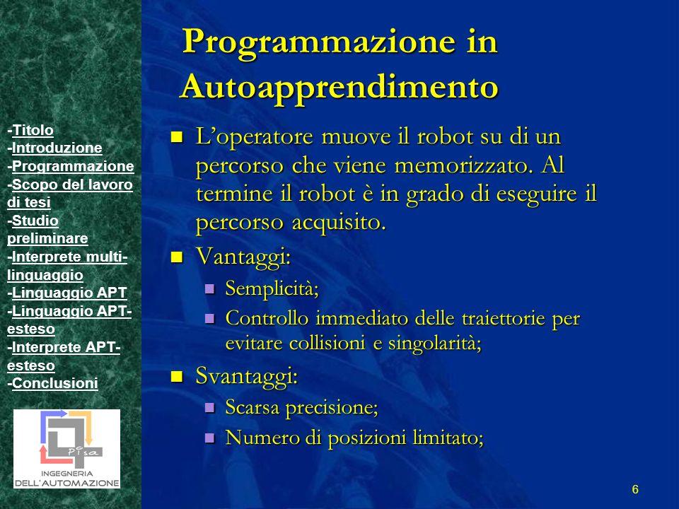 -TitoloTitolo -IntroduzioneIntroduzione -ProgrammazioneProgrammazione -Scopo del lavoro di tesiScopo del lavoro di tesi -Studio preliminareStudio preliminare -Interprete multi- linguaggioInterprete multi- linguaggio -Linguaggio APTLinguaggio APT -Linguaggio APT- estesoLinguaggio APT- esteso -Interprete APT- estesoInterprete APT- esteso -ConclusioniConclusioni 6 Programmazione in Autoapprendimento Loperatore muove il robot su di un percorso che viene memorizzato.