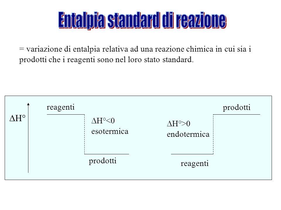 = variazione di entalpia relativa ad una reazione chimica in cui sia i prodotti che i reagenti sono nel loro stato standard. H° reagenti prodotti H°<0