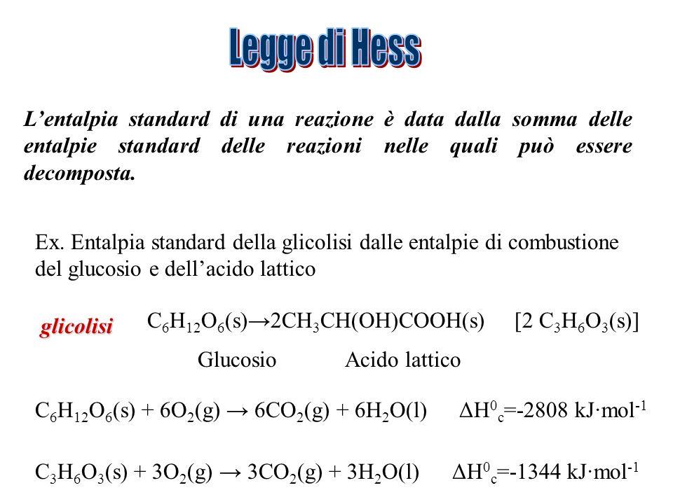 Lentalpia standard di una reazione è data dalla somma delle entalpie standard delle reazioni nelle quali può essere decomposta. Ex. Entalpia standard