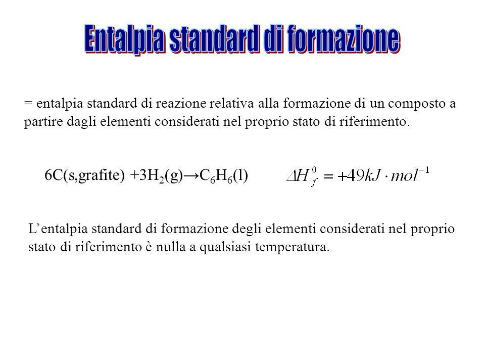 = entalpia standard di reazione relativa alla formazione di un composto a partire dagli elementi considerati nel proprio stato di riferimento. 6C(s,gr