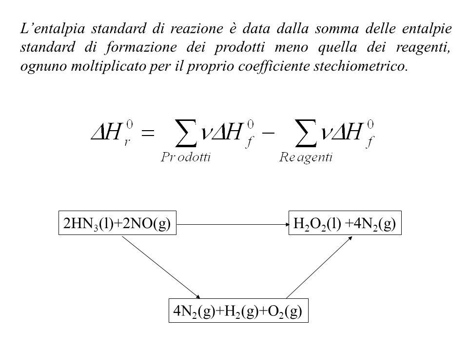 2HN 3 (l)+2NO(g) 4N 2 (g)+H 2 (g)+O 2 (g) H 2 O 2 (l) +4N 2 (g) Lentalpia standard di reazione è data dalla somma delle entalpie standard di formazion