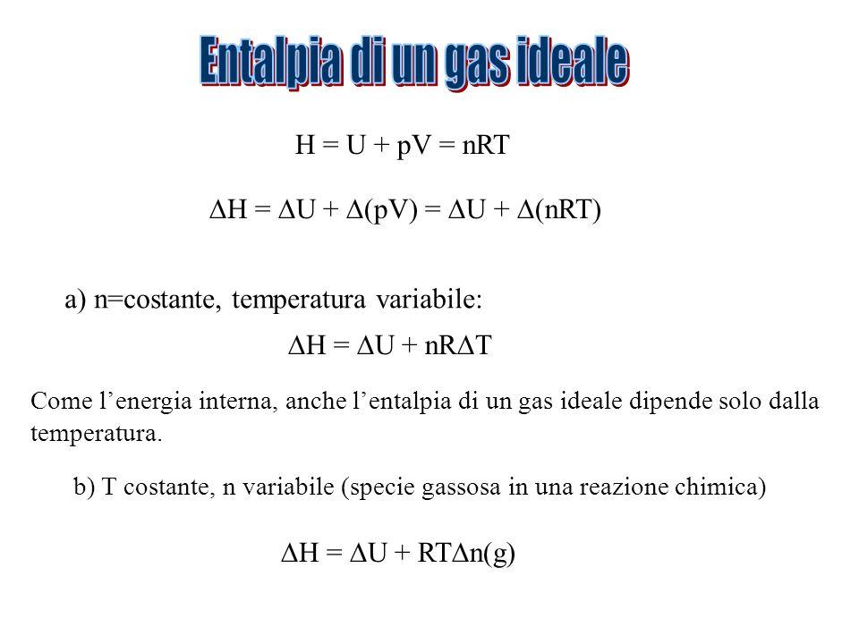 Per fasi condensate: (pV)=0 H U Esempio: H 2 O(s) H 2 O(l) n=1 p=1atm T=273K H(273)=1.436 kcal mol -1 (H 2 O,s)=0.9170 g cm -3 (H 2 O,l)=0.9998 g cm -3 V m (l)= 18.01/0.9998=18.02 cm 3 mol -1 V m (s)= 18.01/0.9170=19.65 cm 3 mol -1 V m =V m (l)-V m (s)=18.02-19.65 = -1.63 cm 3 mol -1 p V m =1 (-1.63) = -1.63 atm cm 3 mol -1 = -39.4 10 -3 cal mol -1 U = H - p V = 1436 + 0.04 1436 cal mol -1