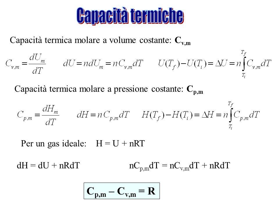 Capacità termica molare a volume costante: C v,m Capacità termica molare a pressione costante: C p,m Per un gas ideale: H = U + nRT dH = dU + nRdT nC