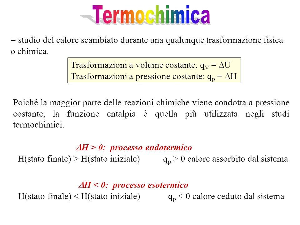 = studio del calore scambiato durante una qualunque trasformazione fisica o chimica. Trasformazioni a volume costante: q V = U Trasformazioni a pressi