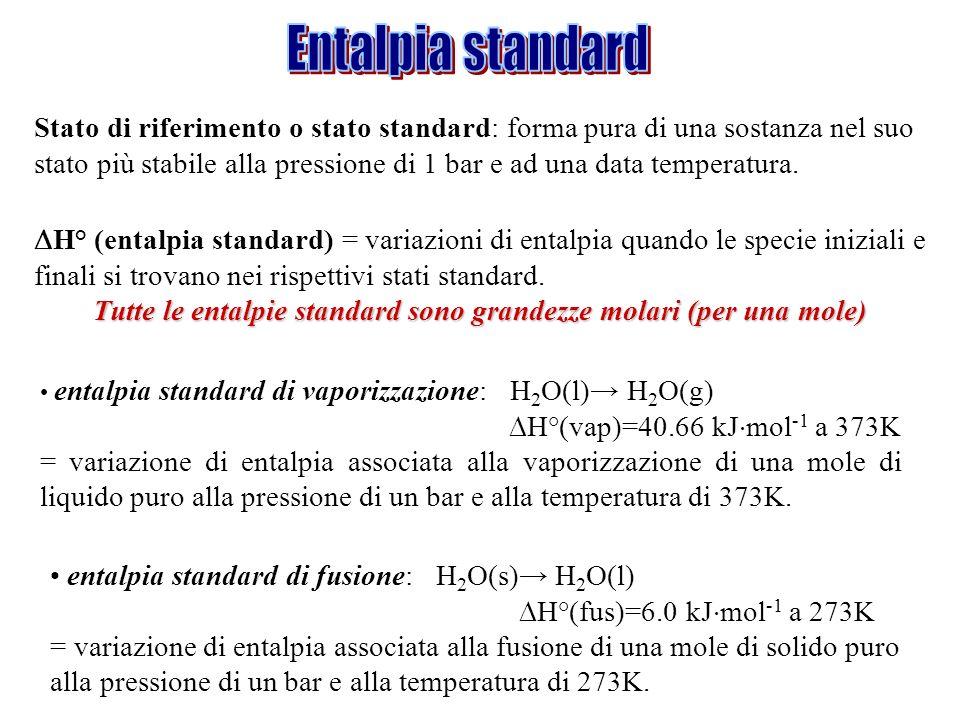 Stato di riferimento o stato standard: forma pura di una sostanza nel suo stato più stabile alla pressione di 1 bar e ad una data temperatura. H° (ent