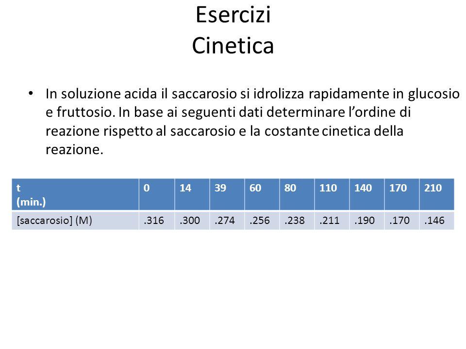 Esercizi Cinetica In soluzione acida il saccarosio si idrolizza rapidamente in glucosio e fruttosio. In base ai seguenti dati determinare lordine di r