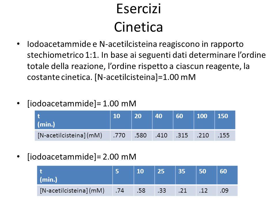 Esercizi Cinetica Iodoacetammide e N-acetilcisteina reagiscono in rapporto stechiometrico 1:1. In base ai seguenti dati determinare lordine totale del