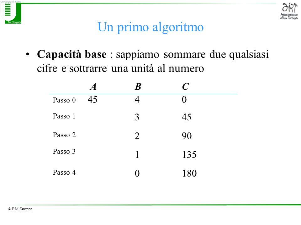 © F.M.Zanzotto Un primo algoritmo Capacità base : sappiamo sommare due qualsiasi cifre e sottrarre una unità al numero 45 A 4 B 0 C 3 290 1135 0180 Pa
