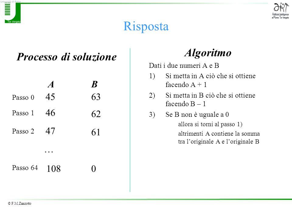 © F.M.Zanzotto Risposta 45 A 63 B 62 61 0 Passo 0 Passo 1 Passo 2 Passo 64 46 47 108 … Algoritmo Dati i due numeri A e B 1)Si metta in A ciò che si ot