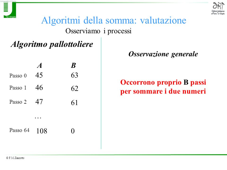 © F.M.Zanzotto Algoritmi della somma: valutazione 45 A 63 B 62 61 0 Passo 0 Passo 1 Passo 2 Passo 64 46 47 108 … Algoritmo pallottoliere Osserviamo i