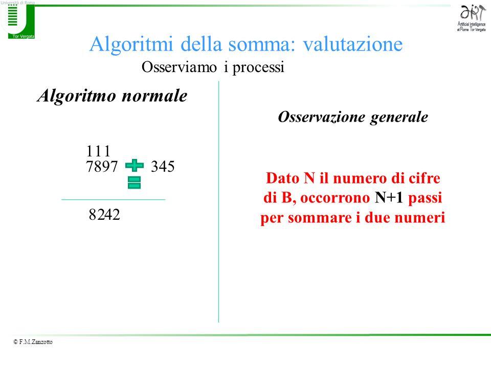 © F.M.Zanzotto Algoritmi della somma: valutazione Algoritmo normale Osserviamo i processi Osservazione generale Dato N il numero di cifre di B, occorr