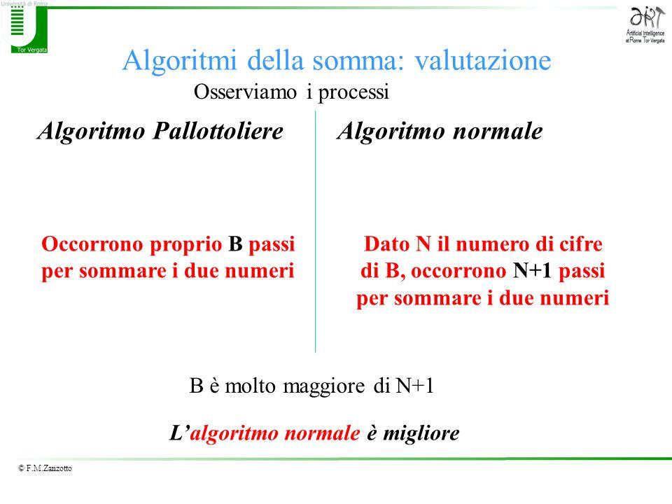 © F.M.Zanzotto Algoritmi della somma: valutazione Algoritmo Pallottoliere Osserviamo i processi Algoritmo normale Occorrono proprio B passi per sommar