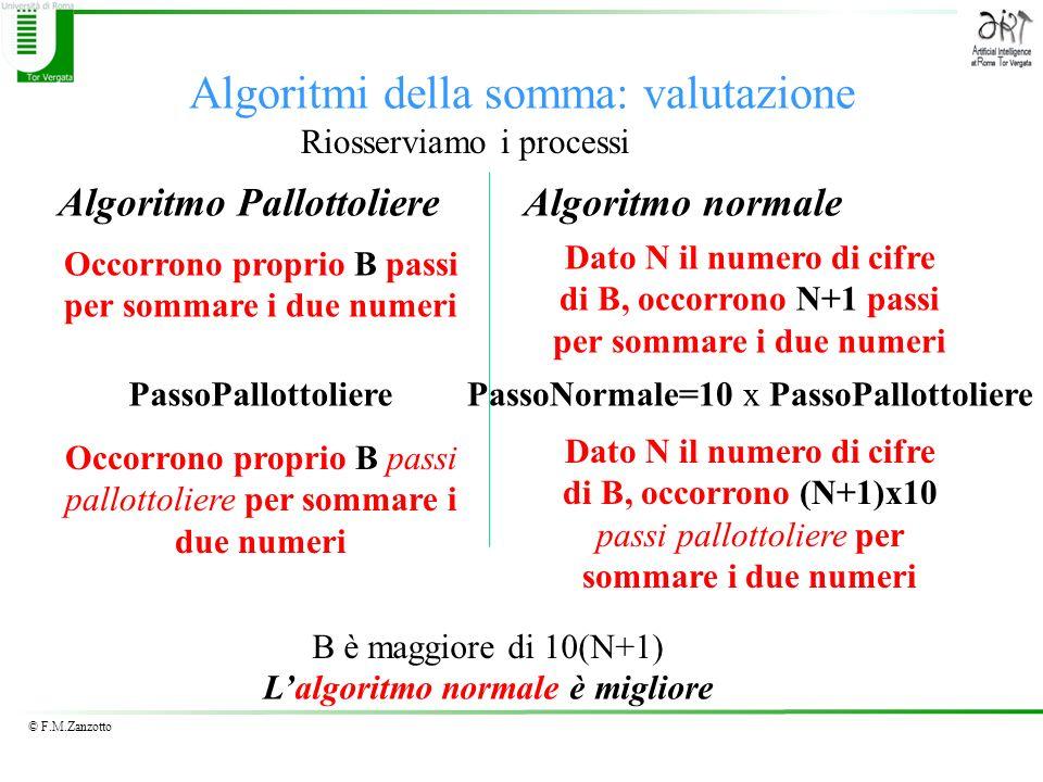 © F.M.Zanzotto Algoritmi della somma: valutazione Algoritmo Pallottoliere Riosserviamo i processi Algoritmo normale Occorrono proprio B passi per somm