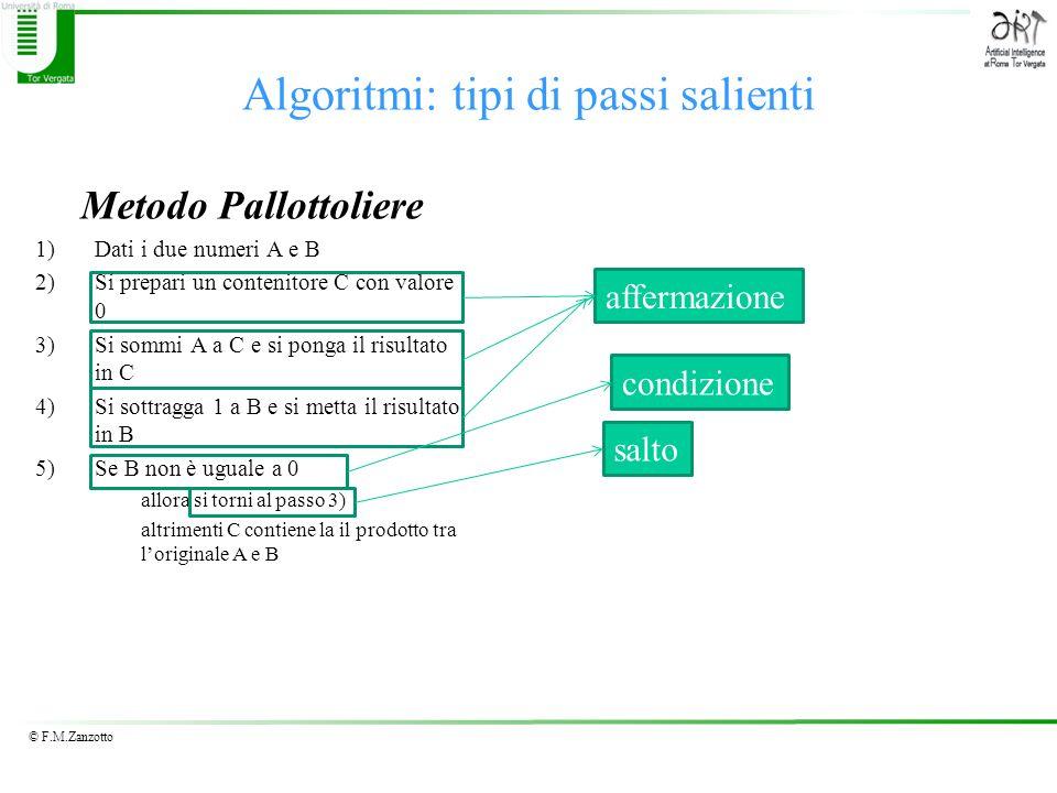 © F.M.Zanzotto Algoritmi: tipi di passi salienti Metodo Pallottoliere 1)Dati i due numeri A e B 2)Si prepari un contenitore C con valore 0 3)Si sommi