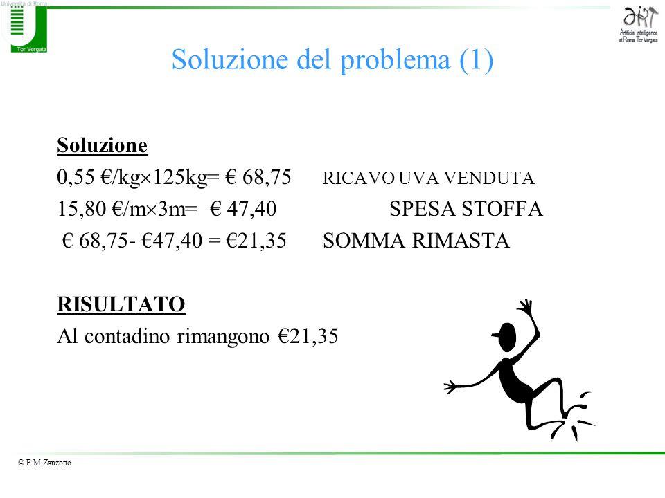 © F.M.Zanzotto Soluzione del problema (1) Soluzione 0,55 /kg 125kg= 68,75 RICAVO UVA VENDUTA 15,80 /m 3m= 47,40SPESA STOFFA 68,75- 47,40 = 21,35SOMMA