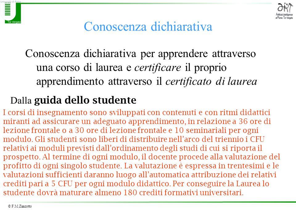 © F.M.Zanzotto Conoscenza dichiarativa Conoscenza dichiarativa per apprendere attraverso una corso di laurea e certificare il proprio apprendimento at