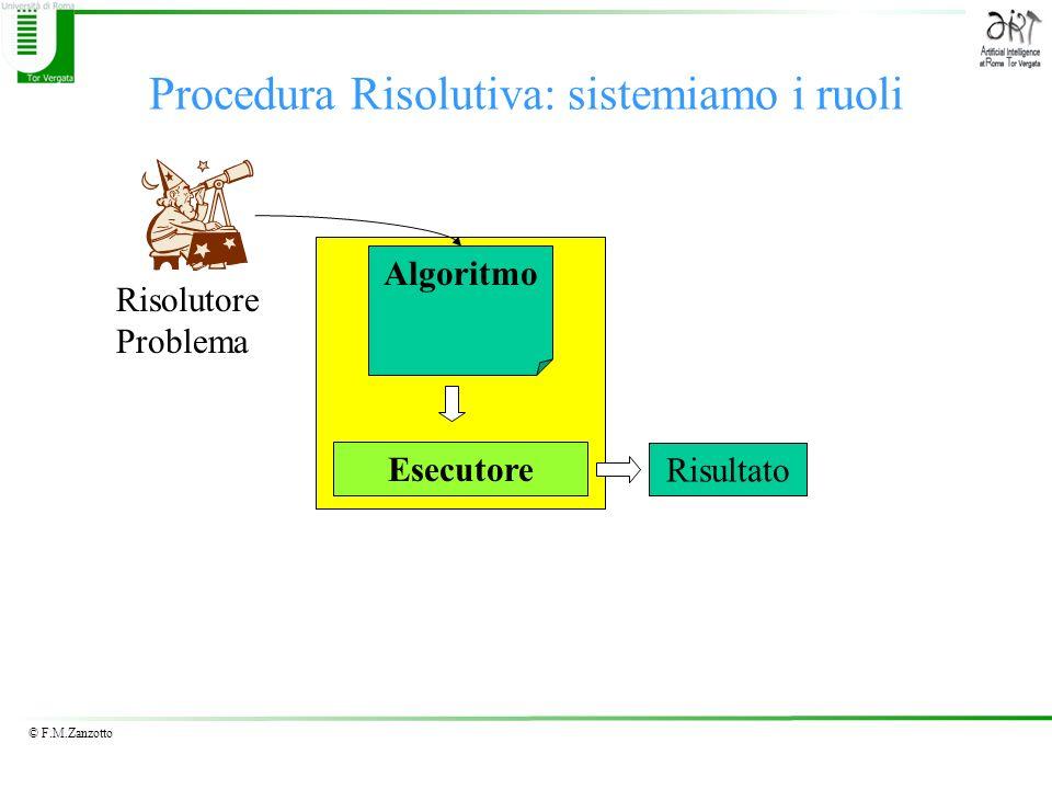 © F.M.Zanzotto Un altro algoritmo: somma di due numeri Razionalizziamo Dati due numeri A e B 1)Scrivere A e scrivere B di modo che le unità stiano una sotto laltra 2)Si scriva dopo il numero A il simbolo + e dopo il numero B il simbolo = 3)Si tracci un linea sotto il numero B 4)Considerare la colonna delle unità come colonna attiva 5)Se nella colonna attiva non ci sono cifre da sommare ci si fermi si è ottenuto il risultato 6)Si sommino le cifre della colonna attiva e si scriva lunità sotto le due cifre considerate e leventuale decina sopra le cifre della colonna successiva a quella attiva 7)Si sposti la colonna attiva alla colonna successiva sulla sinistra 8)Si torni al passo 5)