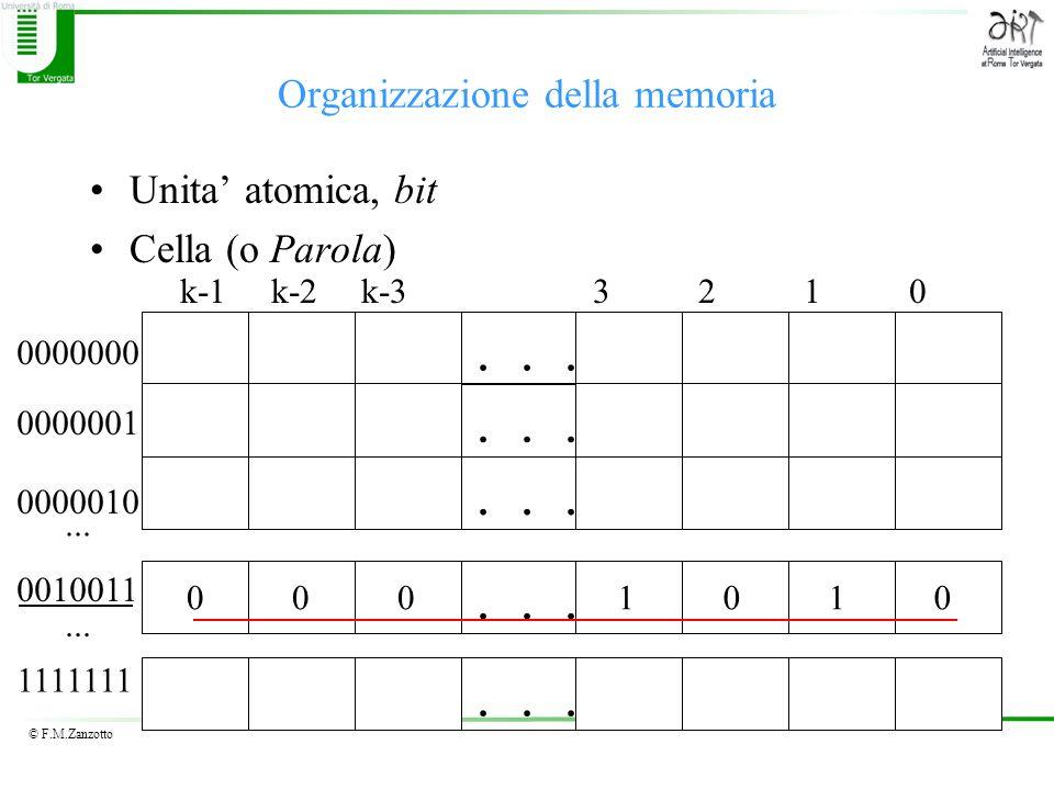 © F.M.Zanzotto Organizzazione della memoria Unita atomica, bit Cella (o Parola) k-1 k-2 k-3 3 2 1 0... 1 0 0 0 0 0000000 0000001 0000010 0010011 11111
