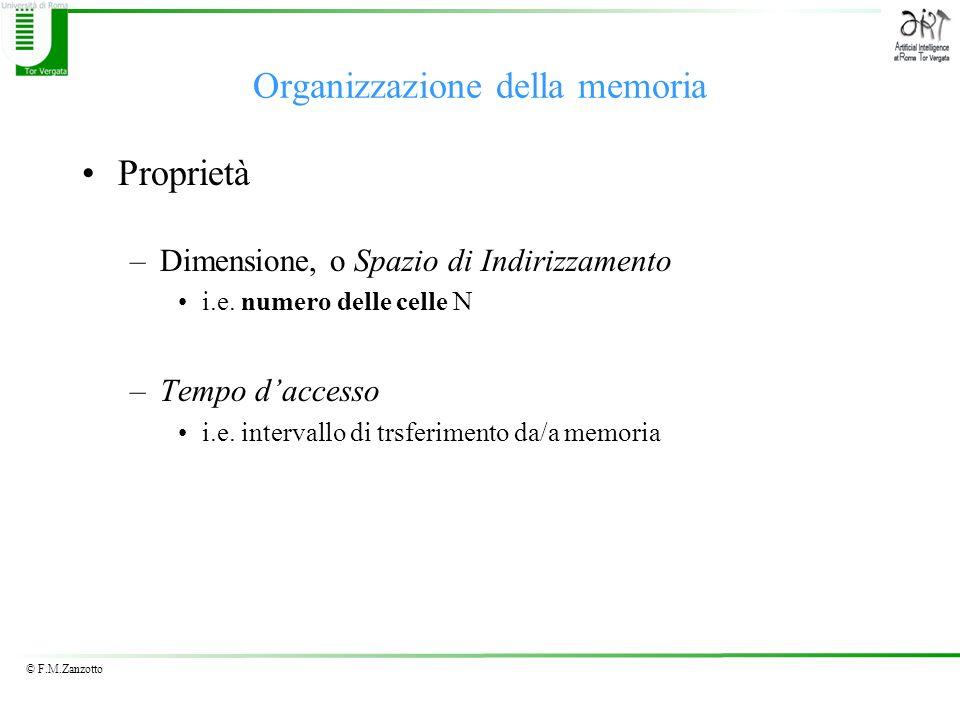 © F.M.Zanzotto Organizzazione della memoria Proprietà –Dimensione, o Spazio di Indirizzamento i.e. numero delle celle N –Tempo daccesso i.e. intervall
