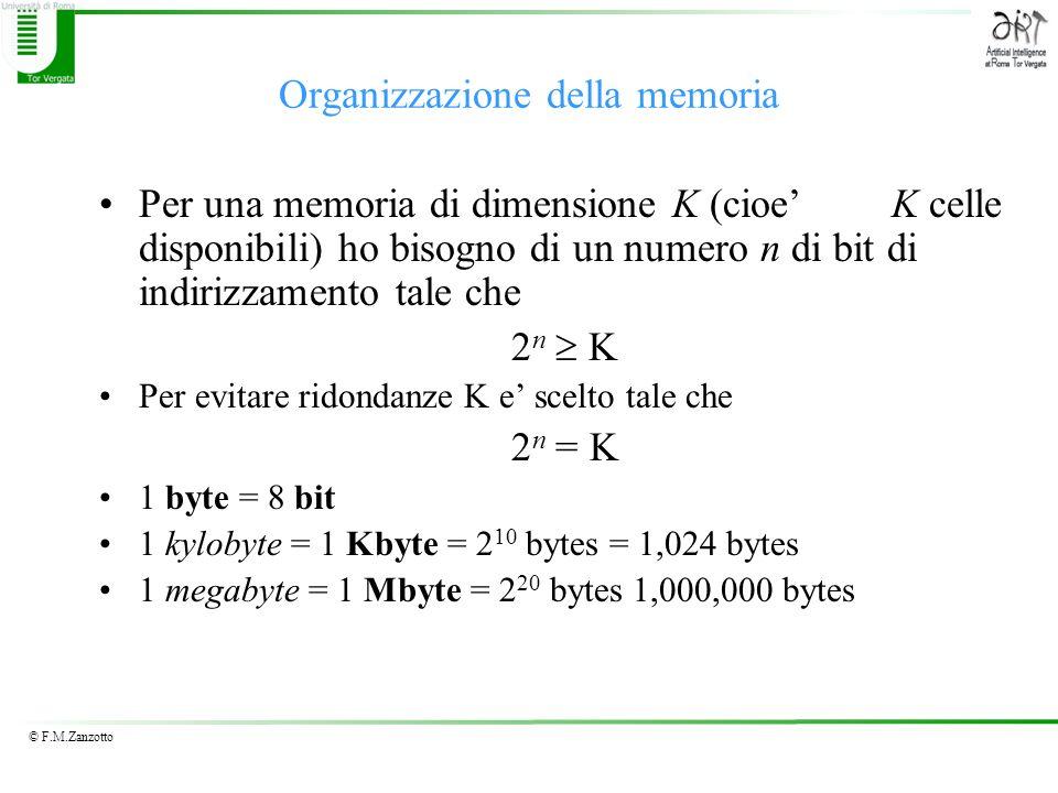 © F.M.Zanzotto Organizzazione della memoria Per una memoria di dimensione K (cioe K celle disponibili) ho bisogno di un numero n di bit di indirizzamento tale che 2 n K Per evitare ridondanze K e scelto tale che 2 n = K 1 byte = 8 bit 1 kylobyte = 1 Kbyte = 2 10 bytes = 1,024 bytes 1 megabyte = 1 Mbyte = 2 20 bytes 1,000,000 bytes