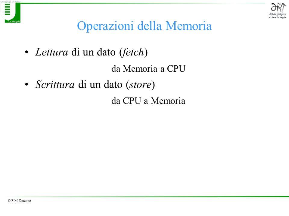 © F.M.Zanzotto Operazioni della Memoria Lettura di un dato (fetch) da Memoria a CPU Scrittura di un dato (store) da CPU a Memoria