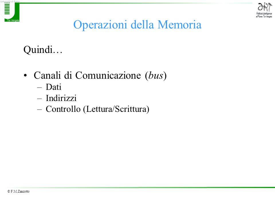 © F.M.Zanzotto Operazioni della Memoria Quindi… Canali di Comunicazione (bus) –Dati –Indirizzi –Controllo (Lettura/Scrittura)