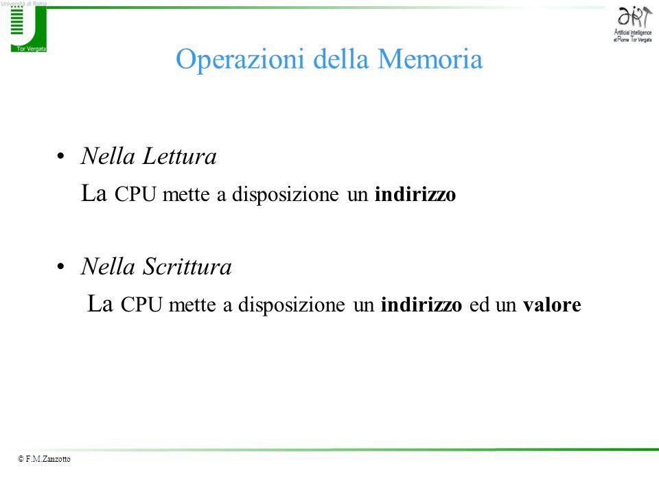 © F.M.Zanzotto Operazioni della Memoria Nella Lettura La CPU mette a disposizione un indirizzo Nella Scrittura La CPU mette a disposizione un indirizzo ed un valore