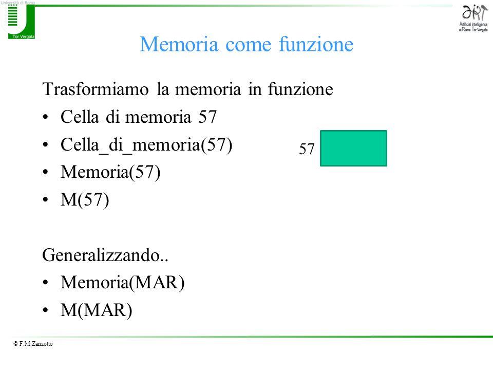 © F.M.Zanzotto Memoria come funzione Trasformiamo la memoria in funzione Cella di memoria 57 Cella_di_memoria(57) Memoria(57) M(57) Generalizzando..