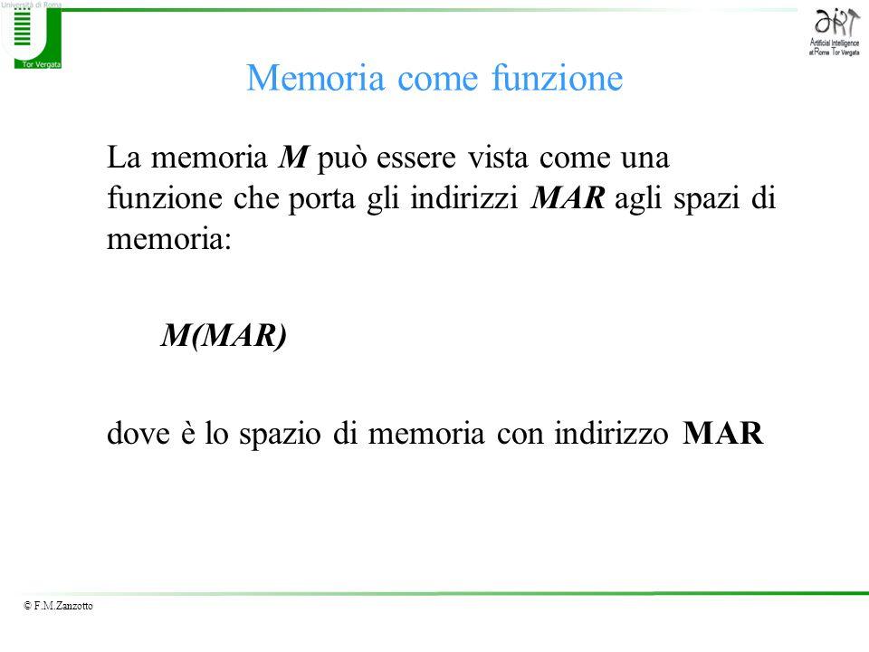 © F.M.Zanzotto Memoria come funzione La memoria M può essere vista come una funzione che porta gli indirizzi MAR agli spazi di memoria: M(MAR) dove è lo spazio di memoria con indirizzo MAR